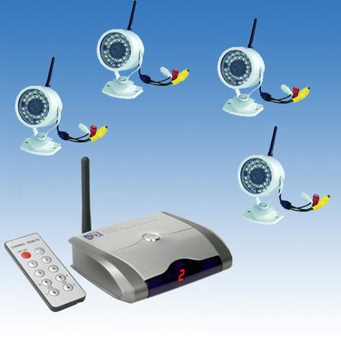 WiFi видеонаблюдение